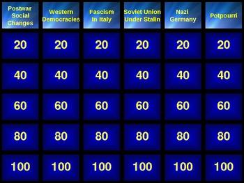 Jeopardy- Interwar Years