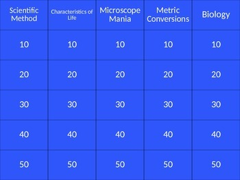 Jeopardy: Introduction to Biology Review