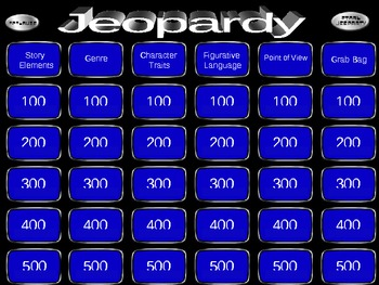 Jeopardy Literature Review