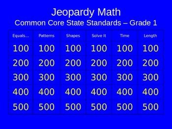 Jeopardy Math - 1st Grade