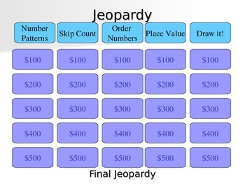 Jeopardy Math-2.NBT