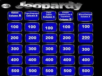 Jeopardy Math Game Bundle {Middle School & Algebra 1}