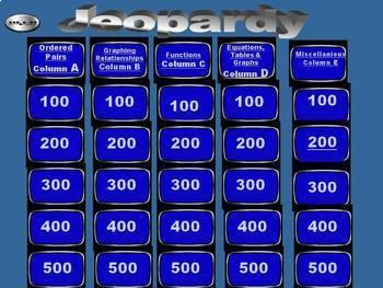 Jeopardy Math Game Bundle {Middle School & Algebra 1}