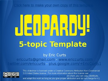 Jeopardy Math Review Game
