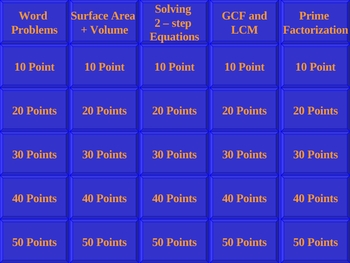 Jeopardy Math Review Powerpoint Game