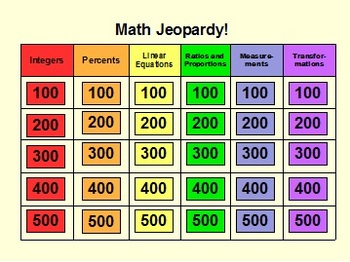 Jeopardy Math on PowerPoint