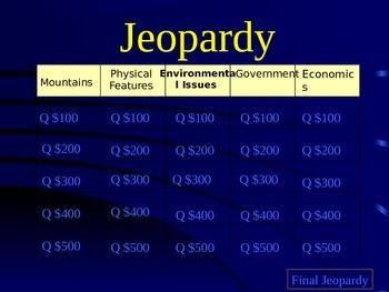Jeopardy Milestone Review Game - 6th grade Social Studies
