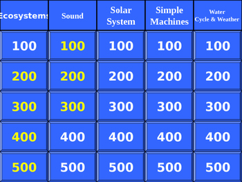 Jeopardy Milestones Review 4th grade