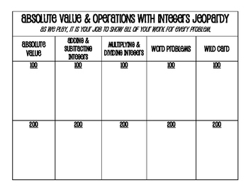 Jeopardy Participation Fill In Sheet - Absolute Value & Integers