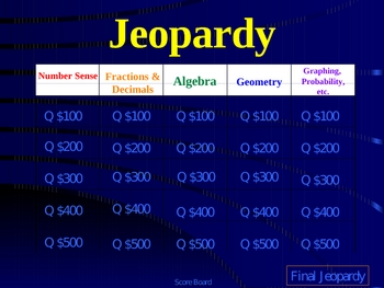 jeopardy powerpoint 4th grade math star review by good apples tpt. Black Bedroom Furniture Sets. Home Design Ideas
