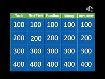 Jeopardy Powerpoint Review - Foods Equipment & Safety