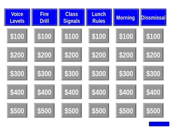 Jeopardy Procedures Assessment