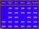 Jeopardy Random Review 2 - Fourth Grade