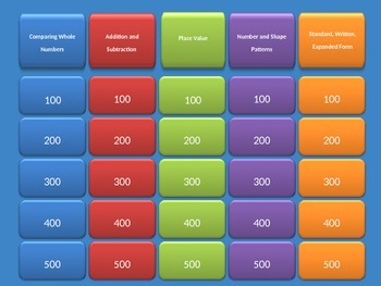 Jeopardy: Place Value and Whole Numbers