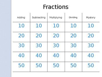 Jeopardy Review: Adding, Subtracting, Multiplying, and Dividing Fractions