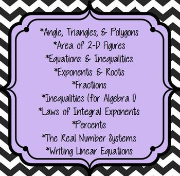 Jeopardy Review (Bundle) for 8th Grade Math & Algebra 1