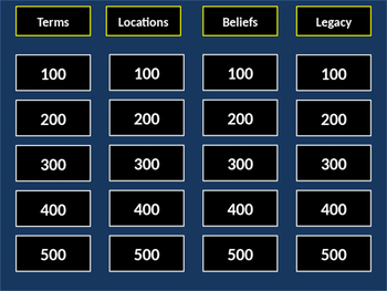 Jeopardy Review: Empires of India and China