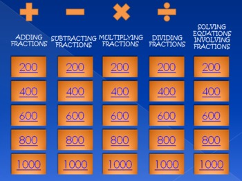 Jeopardy Review (Fractions)
