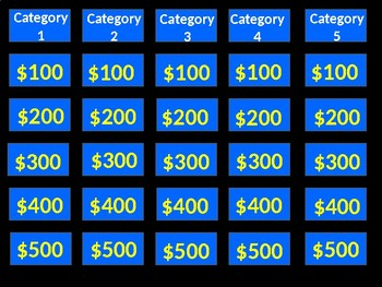 Jeopardy Review Game Editable Template