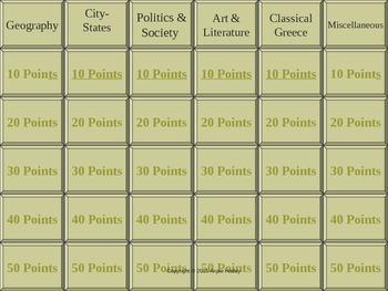 Jeopardy Review Game: Greek Civilization