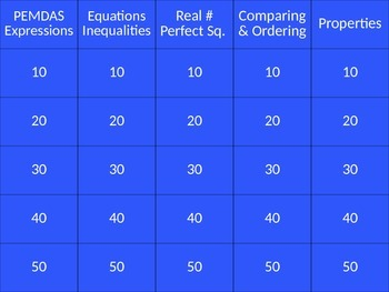 Jeopardy Review Game PPT Prealgebra