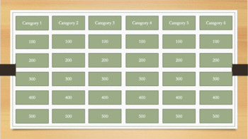 Jeopardy Review Game Power Point Template