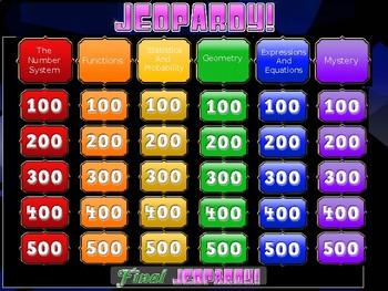 Jeopardy Review Game Pre-Algebra 8th Grade FSA