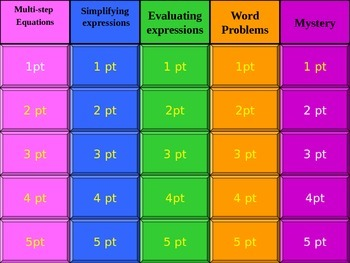 Jeopardy Review Game - Principles of Algebra