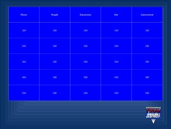 Jeopardy Review Game- Regions through Constitution