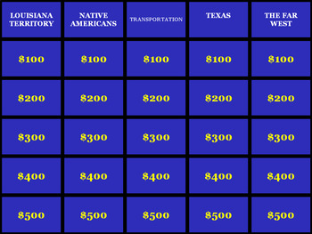 Jeopardy Review Game: S.S. Unit on Westward Expansion before the Civil War