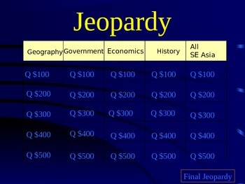 Jeopardy Review Game SE Asia - 7th grade SS