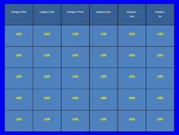 Jeopardy Review Game Template