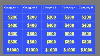 Jeopardy Review Game Template by Jennifer Michalke | TpT