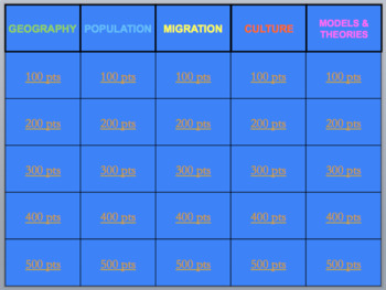 Jeopardy! Review Game Units 1-3