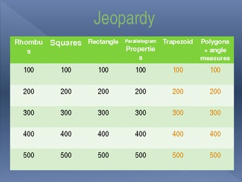 Jeopardy Review Game for Quadrilaterals and Polygons
