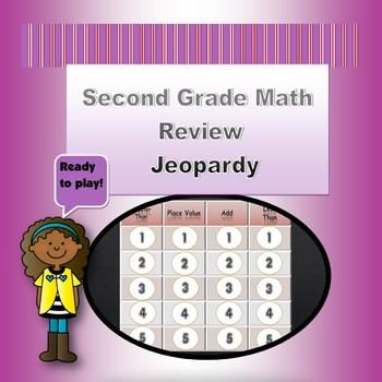 Jeopardy Review Math Game for Second Grade