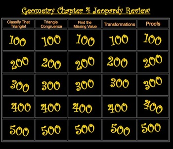 Jeopardy Review Game on Triangle Congruence
