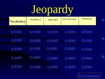 Jeopardy Review: Main Idea, Sequencing, and Facts and Details