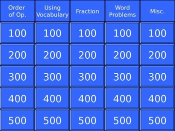 Jeopardy Review (Middle School Math)