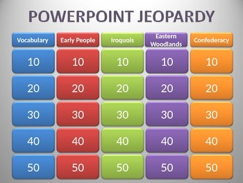 Jeopardy Review- Native Americans- 4th grade CCLS Unit