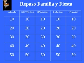 Jeopardy Review: Realidades 1 5a