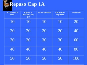 Jeopardy Review Game/ Realidades 2 1a