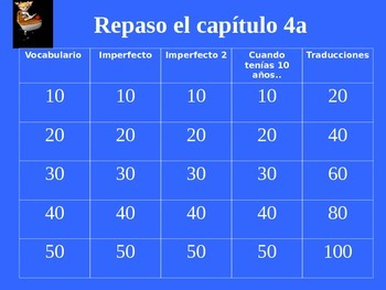 Jeopardy Review/ Realidades 2 4a