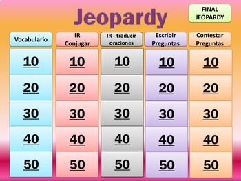 Jeopardy Review - Realidades I - Ch 4A