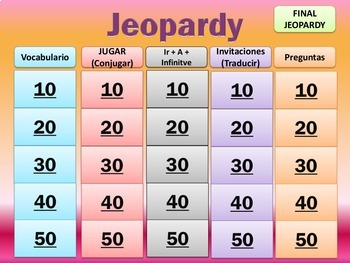 Jeopardy Review - Realidades I - Ch 4B