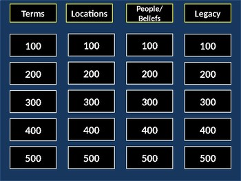 Jeopardy Review: The Renaissance & Reformation