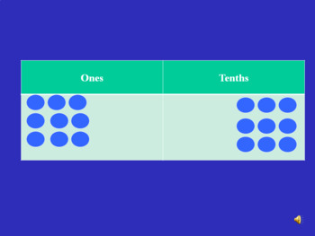 Understanding Tenths Review: Math Jeopardy Game Show