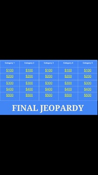 Jeopardy Review With Google Slides
