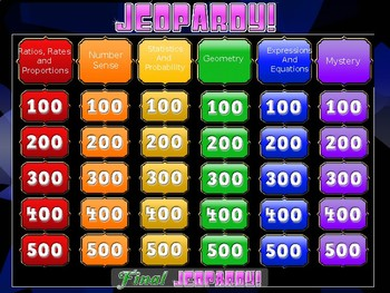 Jeopardy Review for FSA