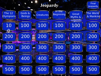 Jeopardy Review for Greek Mythology (HS)- Can modify to any unit